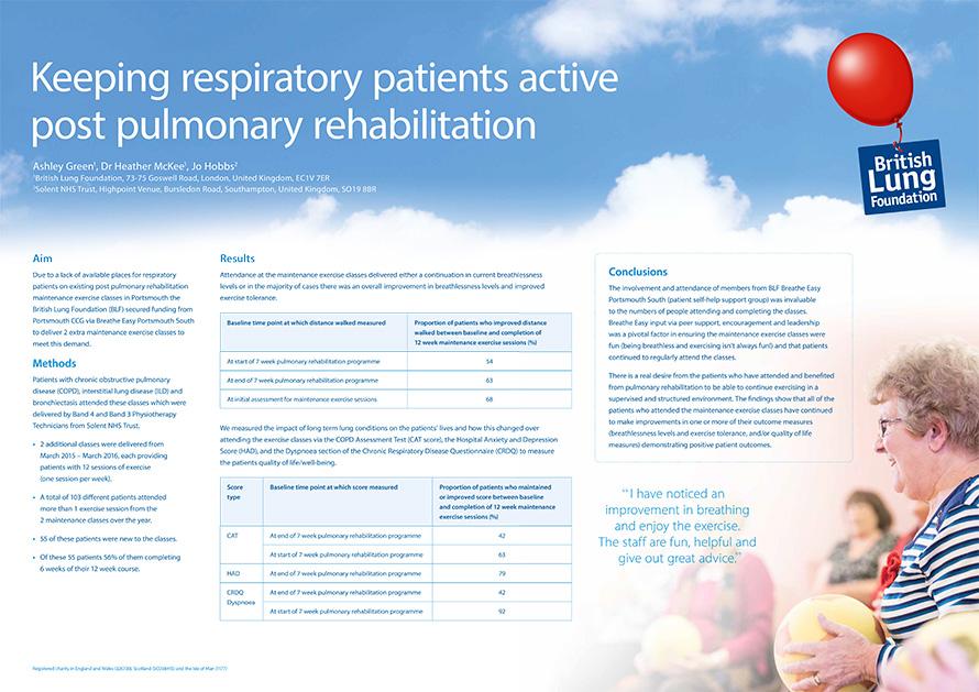 Keeping respiratory patients active post pulmonary rehabilitation