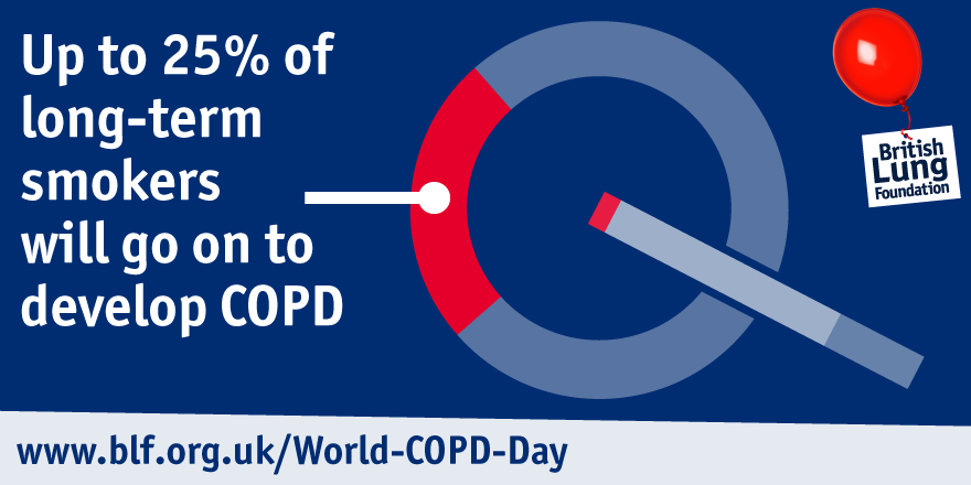 Long Term Effects Of Smoking >> Key facts about COPD | British Lung Foundation