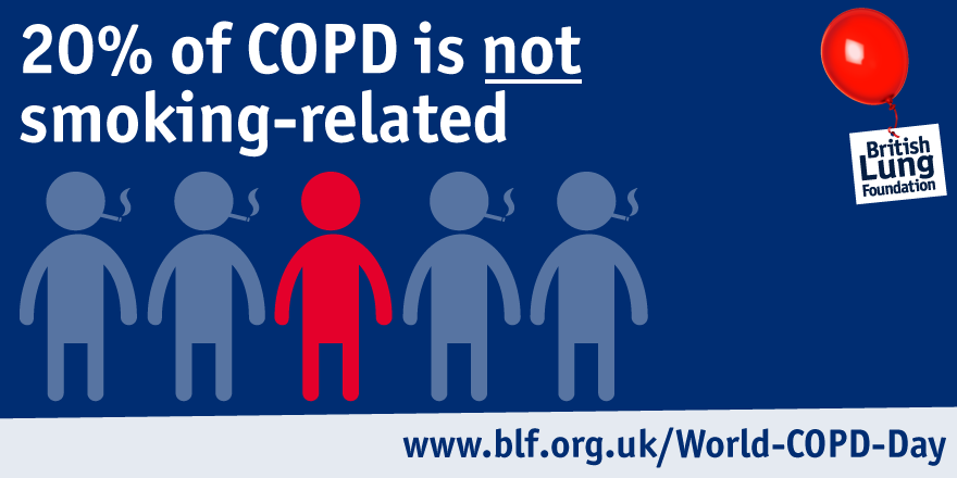 20% of COPD is not smoking-related