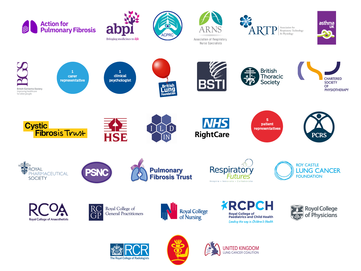 The logos of the organisations who are members of the Taskforce for Lung Health.