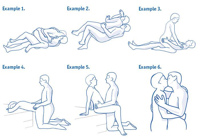 Congratulate, this types of sex position there can