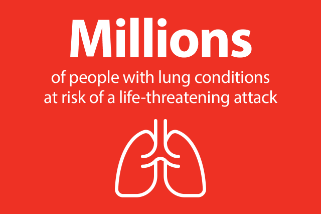 Graphic showing lung with the text 'millions of people with lung conditions at risk of a life-threatening attack'