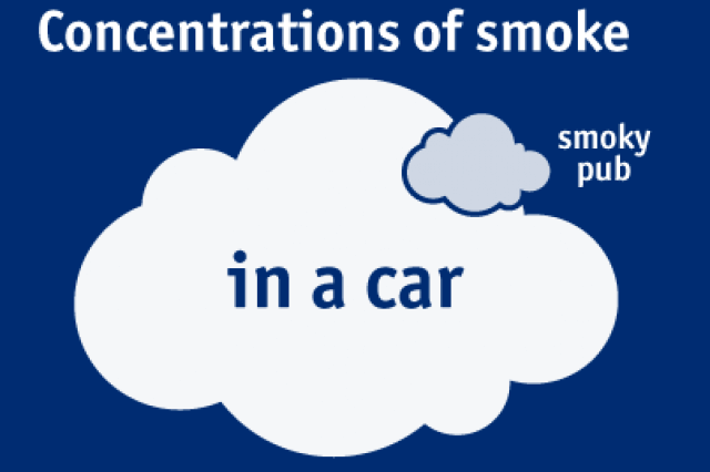 Smoking in cars infographic