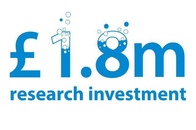 research investment 2019